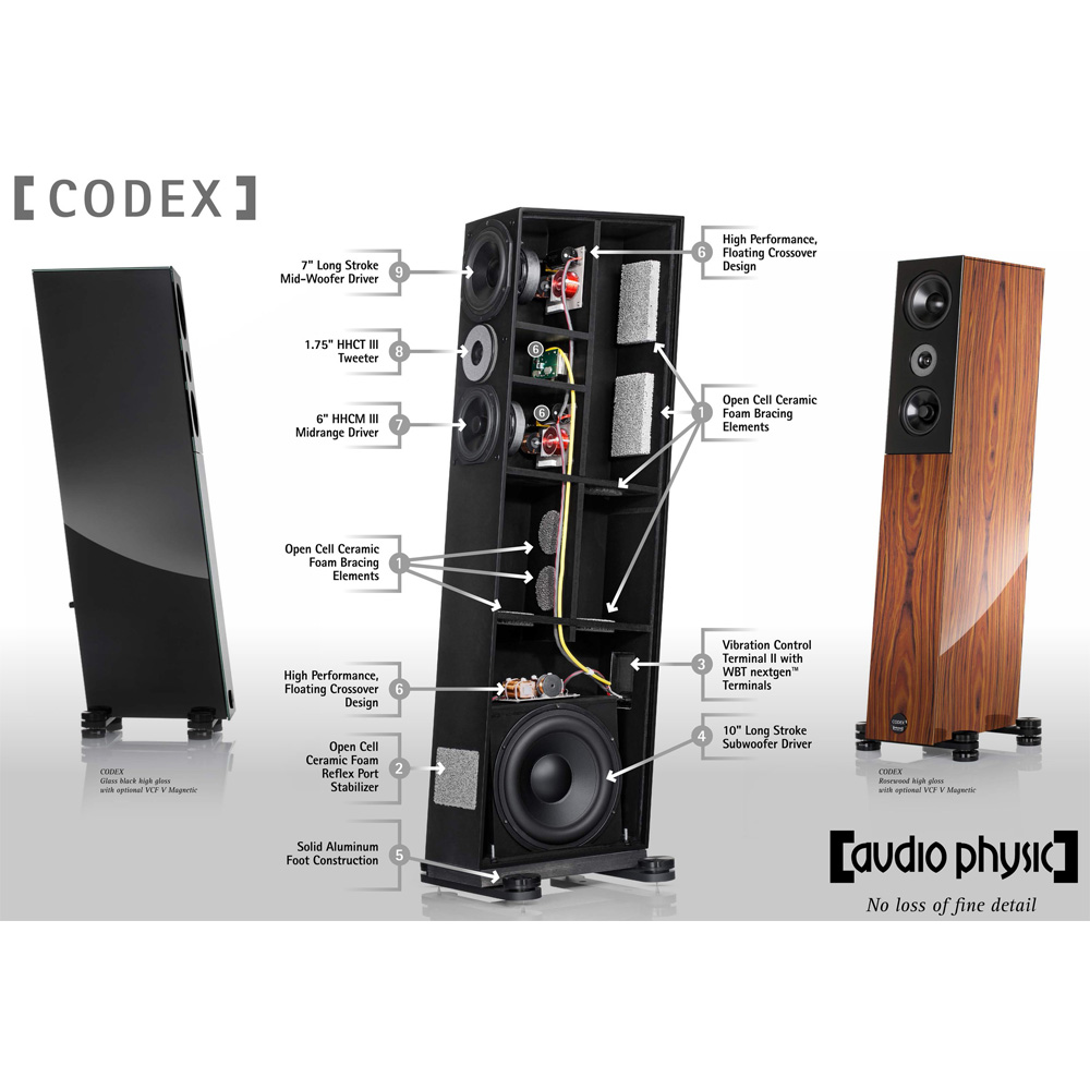 Audio Physic Codex