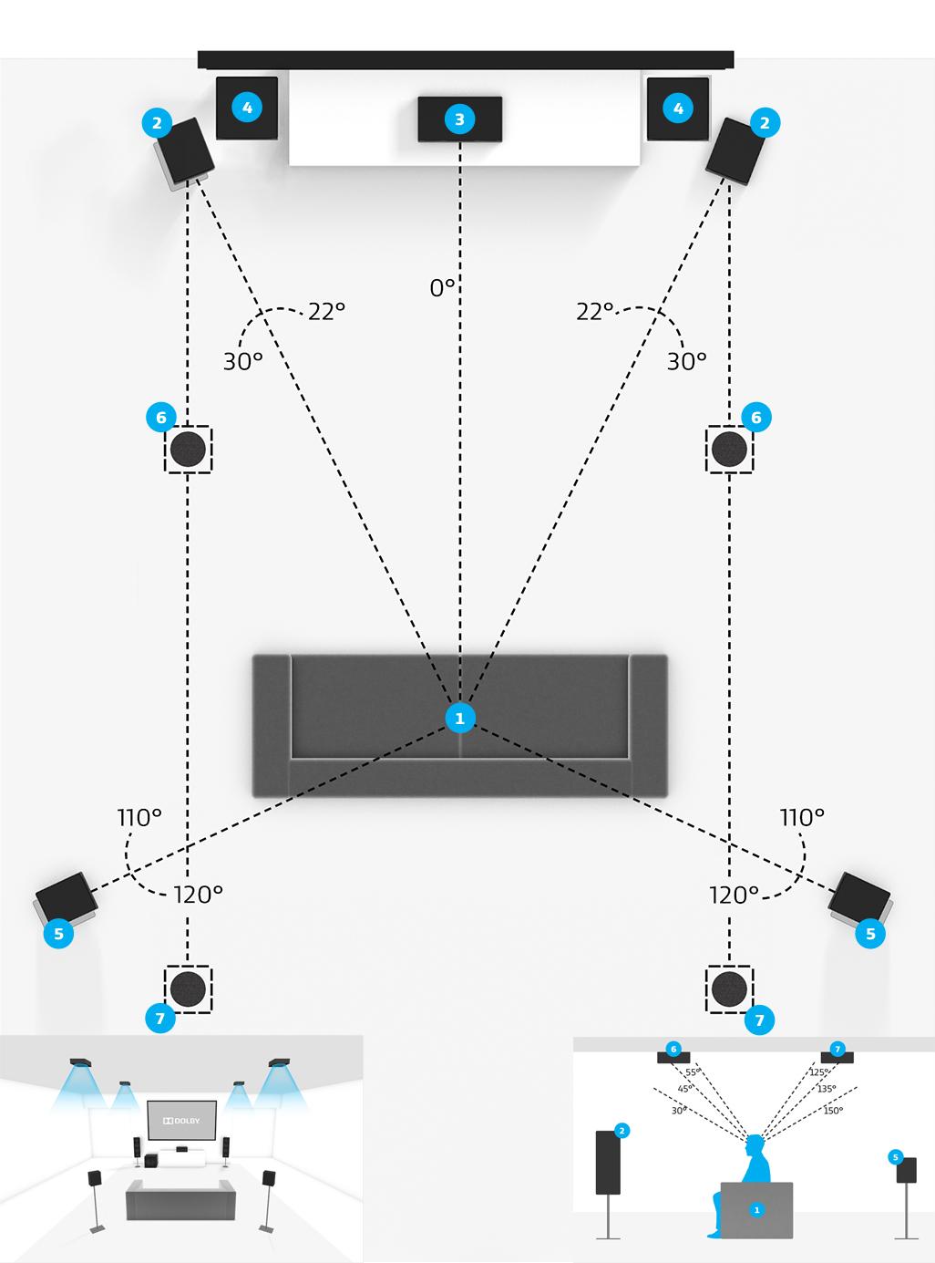5.2.4 Speaker Placement